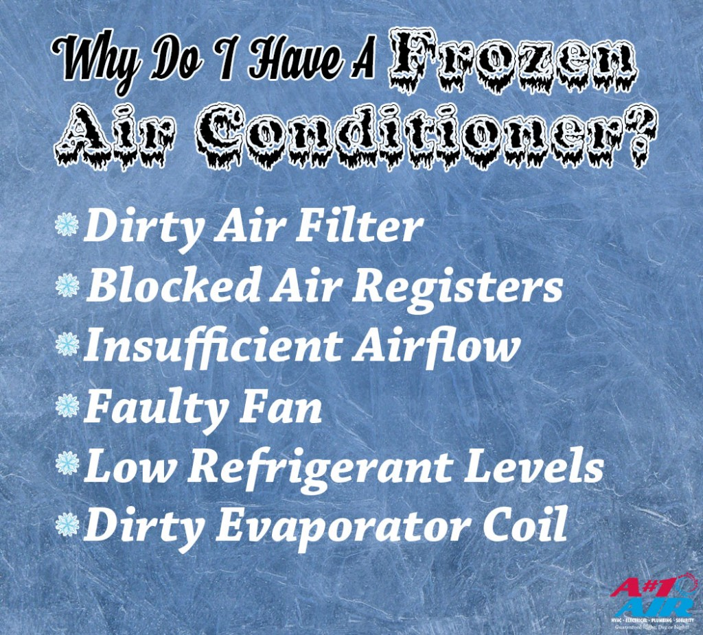 Why Do I Have A Frozen Air Conditioner?