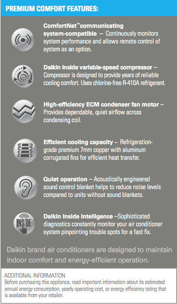 Daikin DX20VC Features