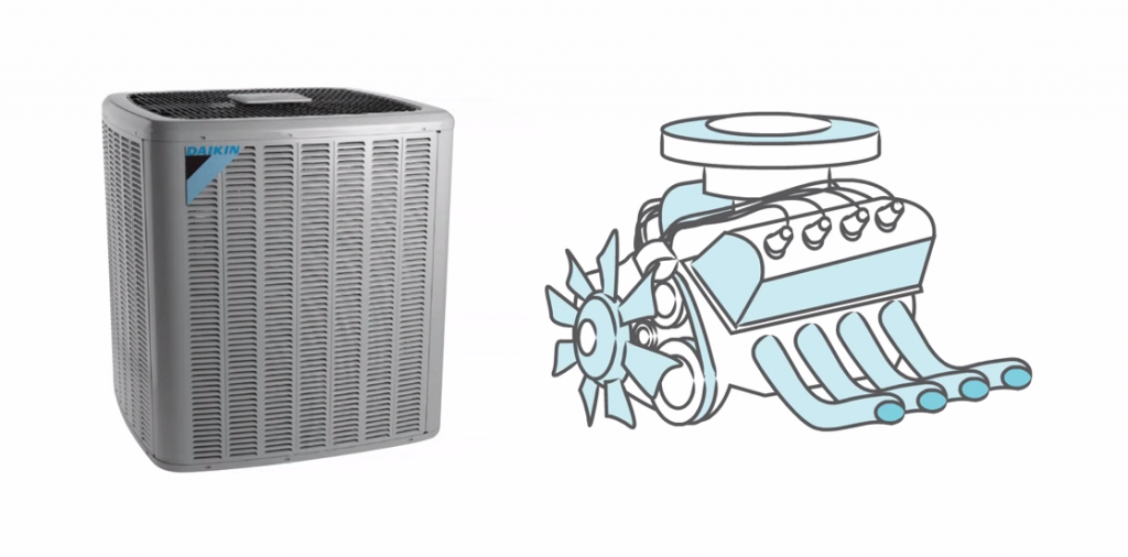 Daikin Inside variable-speed compressor