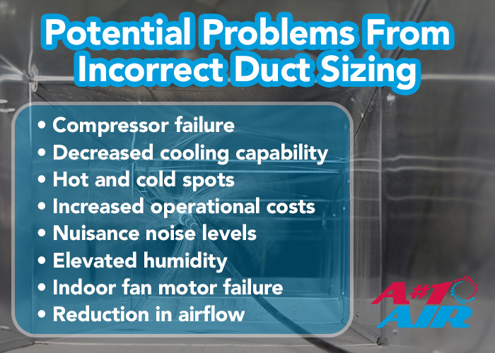 Potential Problems From Incorrect Duct Sizing, A#1 Air, Inc. Dallas, Fort Worth